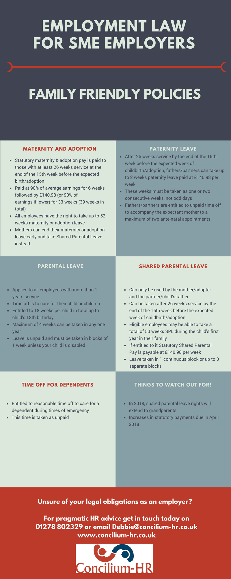 Employment Law - Family Friendly Policies